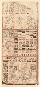 Pic 8: An excerpt from the Dresden Codex (central panel) includes some examples of the use of a shell to denote zero. The shells are the red oval designs