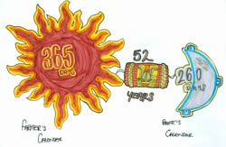 Pic 5: For the Aztecs 52 years was a 'bundle of years'
