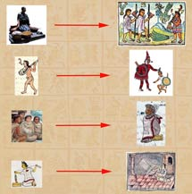 Examples of upward social mobility amongst Aztec citizenry