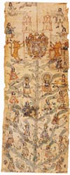 Pic 2: Fragment of the Codex García Granados (National Library of Anthropology and History, Mexico City) showing the mexica dynasty forming a genealogical nopal with the Spanish Imperial shield in the upper part