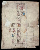 Pic 5: The Genealogía Zolin, a Tlaxcalan codex showing a 14-person family tree; four of the individuals are women