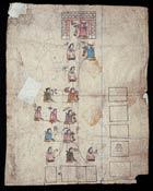 Pic 5: La Genealogía Zolin, códice tlaxcalteca con un árbol genealógico de 14 individuos