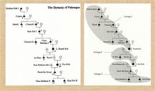 Pic 11: (Izq:) la dinastía de Palenque, desde del fundador hasta Chan-Bahlum II; (der.:) las tres líneas de descendencia en la dinastía de Palenque; tomado de 'Una Selva de Reyes'